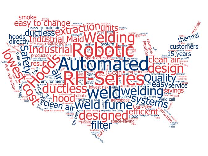 Word cloud of keywords for Automated and Robotic Welding Hoods in the shape of the United States of America