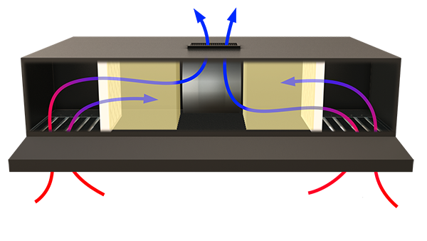 Illustration showing the airflow pattern of the RH-60 Welding Fume Extraction Hood